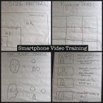Smart Video production