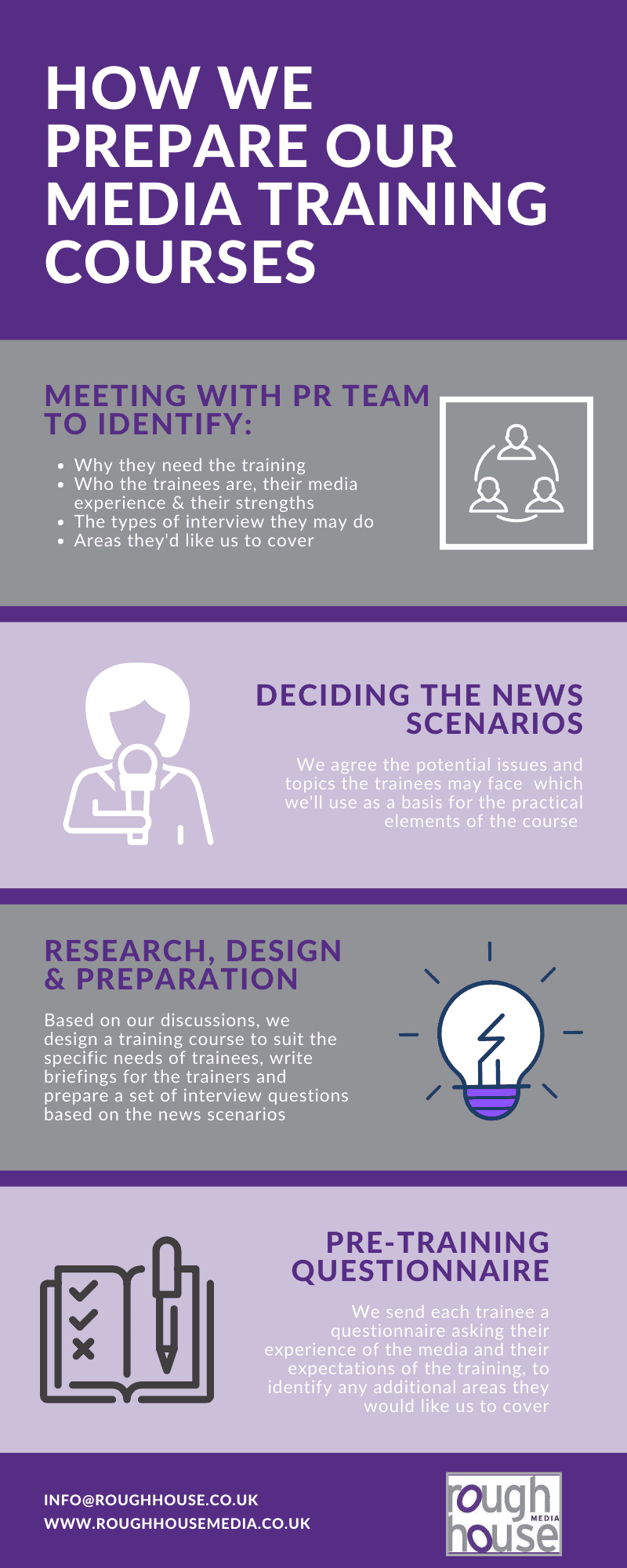 How we prepare for media training courses